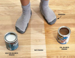 Difference between lacquered and oiled wooden floor.